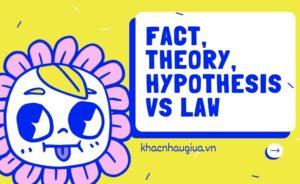 Khác nhau giữa Fact, Theory, Hypothesis và Law